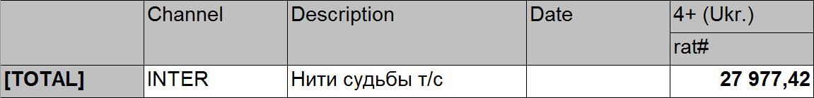 Inter channel online ukraine dating